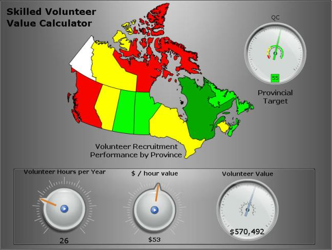 Skilled Volunteer Value Calculator