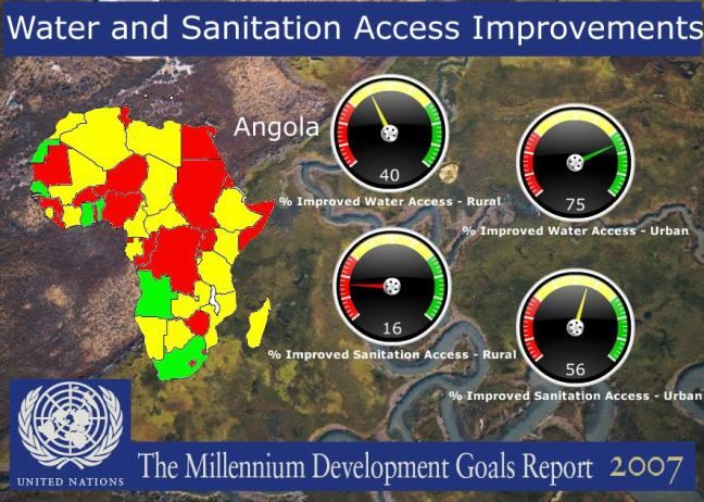 Sample visualization showing progress toward UNMDG goals for water access
